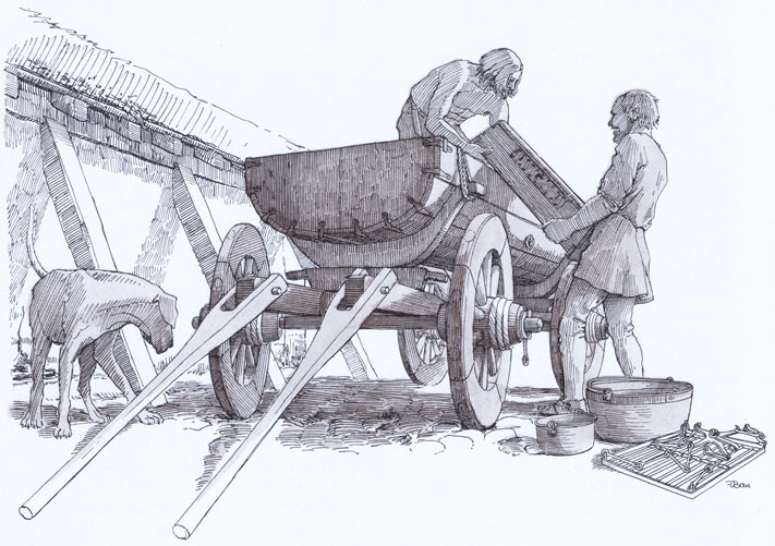 Den vandrende håndværkers vogn – Der Wagen des Handwerker – The craftsman's carriage
